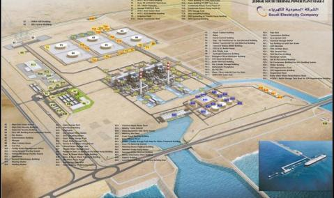Jeddah South Thermal Power Plant — Civil Works Package